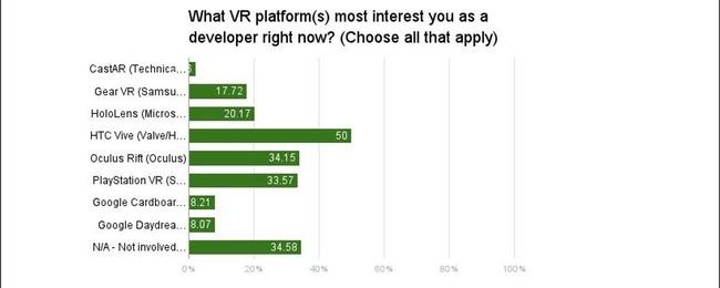 PSVR VR Oculus HTCに関連した画像-06