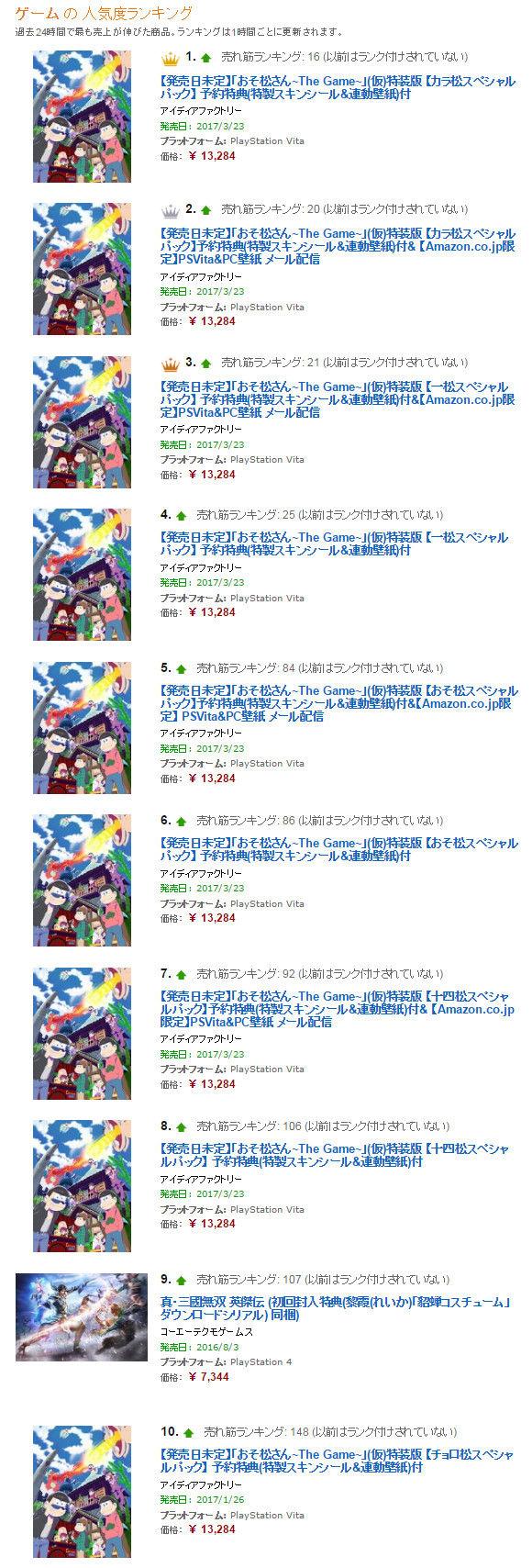 おそ松さん ゲーム ランキングに関連した画像-02