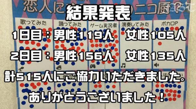 ニコニコ動画 ニコ厨に関連した画像-09