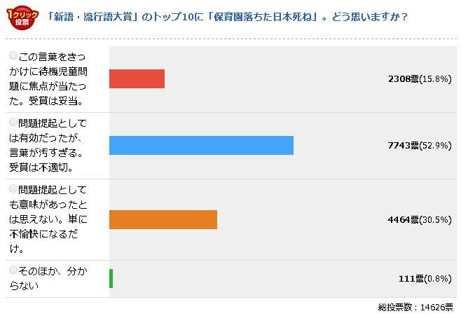 ユーキャン 日本死ね 流行語に関連した画像-04