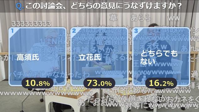 高須克弥 立花孝志 マツコ・デラックス N国 討論 ニコ生に関連した画像-06