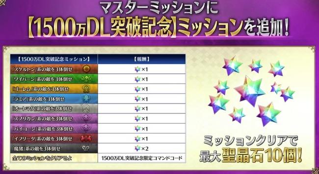 FGO Fate グランドオーダー 星4サーヴァント 配布に関連した画像-06