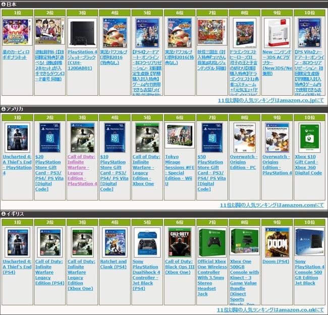 ゲーム業界 日本に関連した画像-02