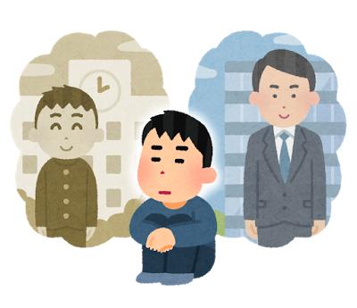 日本人学歴コンプレックス身分に関連した画像-01