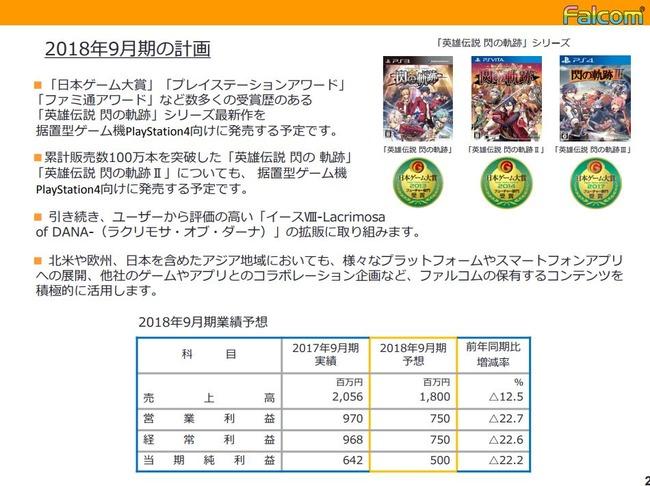 英雄伝説 閃の軌跡4 PS4 ファルコムに関連した画像-03