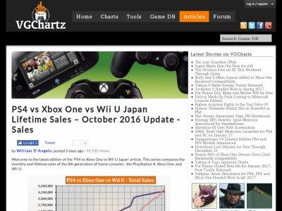 PS4 XboxOne WiiU 売上に関連した画像-02
