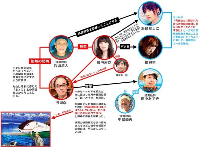 岸田メル 湯島ちょこ 銭湯絵師騒動に関連した画像-02