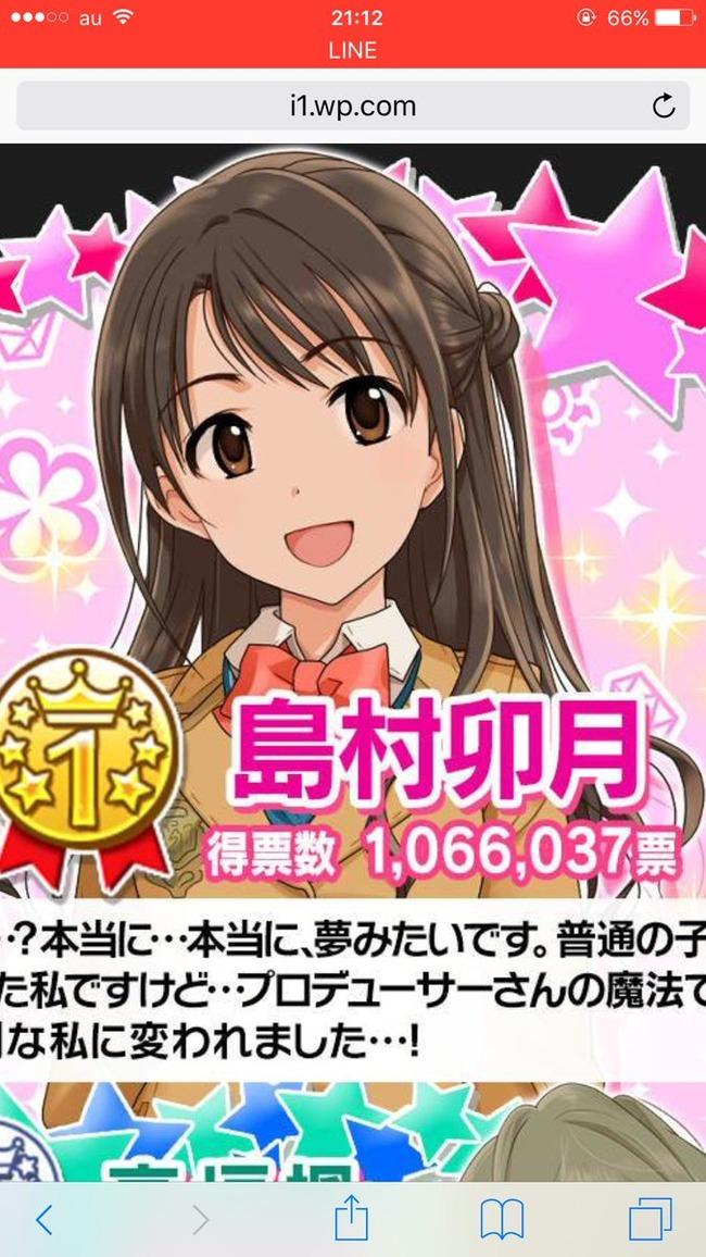 AKB48 デレマス シンデレラガールズ 総選挙 指原莉乃 島村卯月 得票数 に関連した画像-03