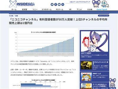 ニコニコチャンネルに関連した画像-02