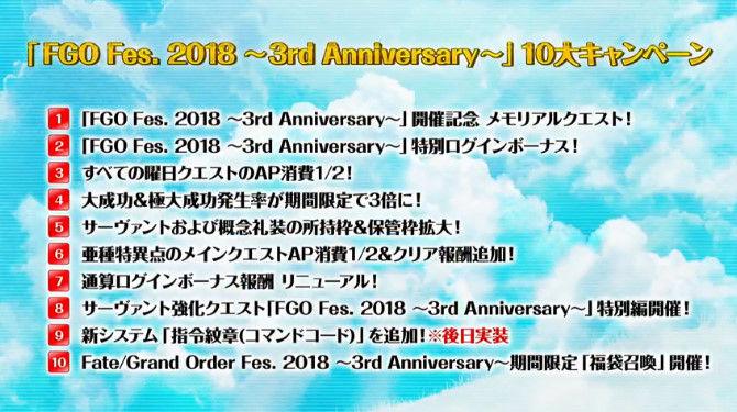 FGO Fate グランドオーダー 3周年 福袋 コマンドコードに関連した画像-21