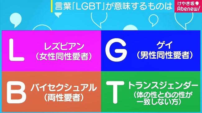 LGBT 杉田水脈 学校教育 必要ないに関連した画像-01