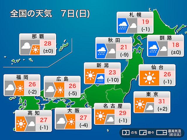 10月7日季節外れの暑さに関連した画像-03