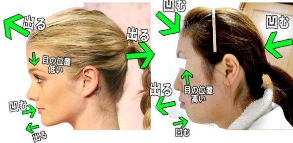 日本女性 白人コンプレックスに関連した画像-01