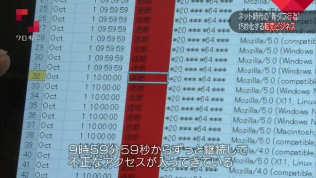 転売ヤー チケットキャンプ 転売屋 クロ現 クローズアップ現代+ NHKに関連した画像-12