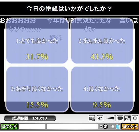 d46f7ba5