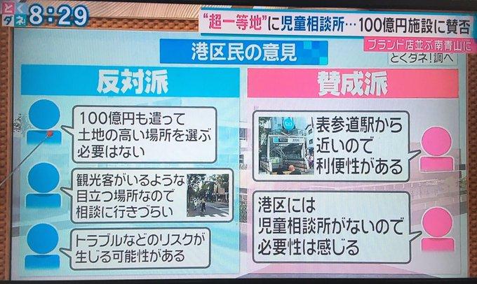 青山 一等地 児童相談所 住民 不動産屋 反対に関連した画像-06