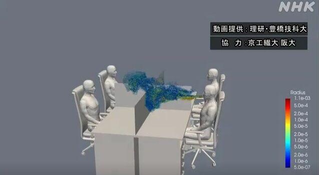 スパコン 富岳 飛沫 予測に関連した画像-01