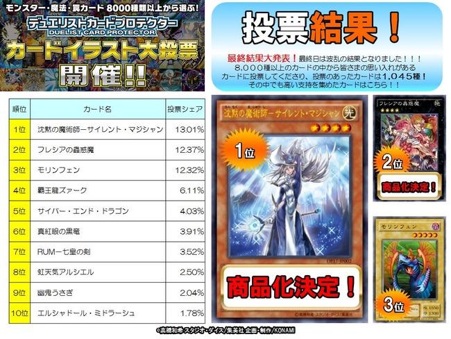 遊戯王 スリーブ 人気投票 モリンフェンに関連した画像-02