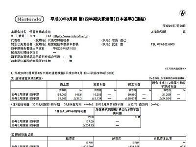 任天堂 決算 営業利益 ニンテンドースイッチ 売上に関連した画像-02