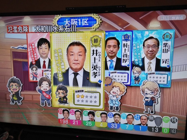 選挙 開票番組 選挙番組 衆院選 関西ローカル MBS スマホゲー ガチャに関連した画像-07