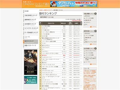 君の名は。 興行収入 興収 ランキング 歴代 宮崎駿 風立ちぬに関連した画像-03