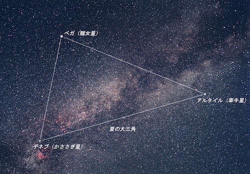 七夕 天の川 織姫 彦星 天体観測に関連した画像-04