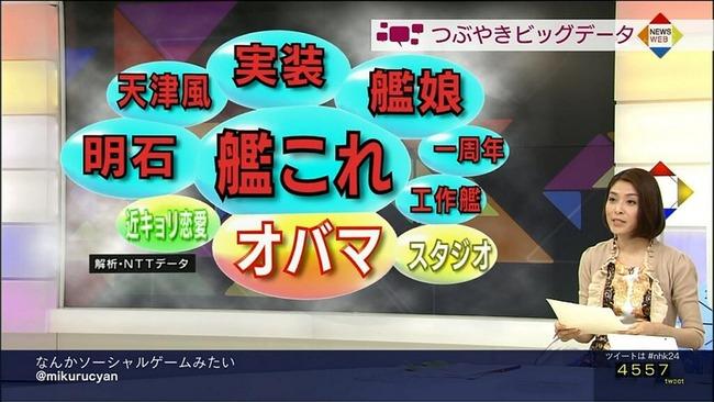 艦これ NHKに関連した画像-01
