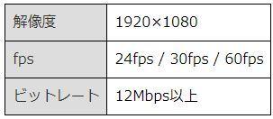 ニコニコ動画 画質 改善 解像度 テスト運用に関連した画像-04