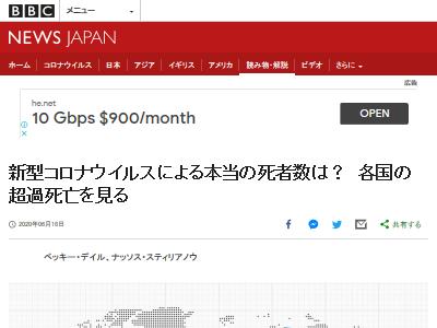新型コロナ 超過死亡率 世界各国 日本 比較に関連した画像-02