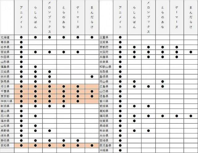 オタクが多い 都道府県 ランキング に関連した画像-04