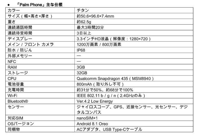 パームフォン 日本上陸 スマホに関連した画像-04