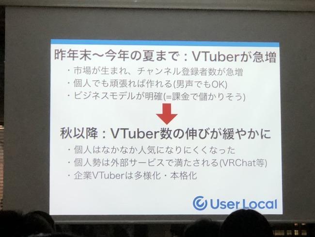 VTuber活動半数に関連した画像-05