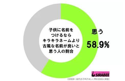西村博之 ひろゆき キラキラネーム 頭悪い グッとラックに関連した画像-03