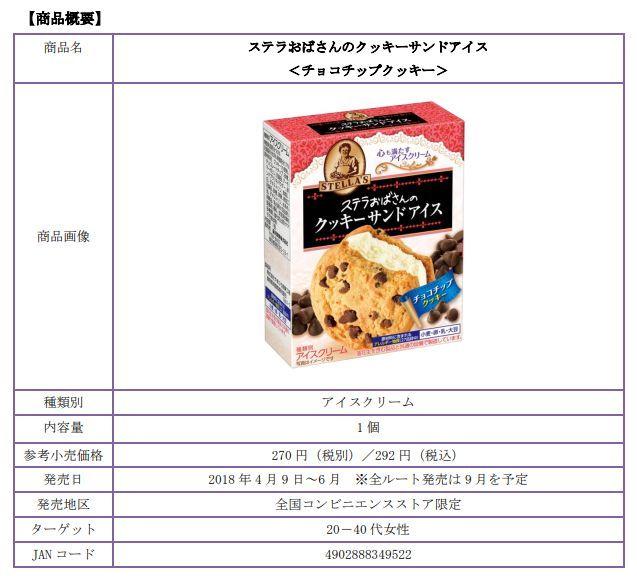 ステラおばさんのクッキー アイス チョコチップクッキーに関連した画像-04