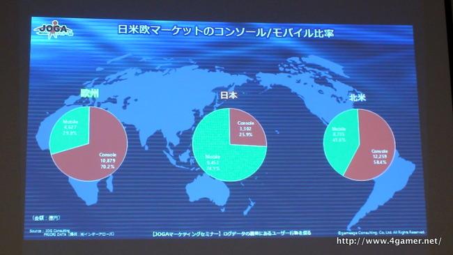ゲーム市場 スマホゲー 日本に関連した画像-03