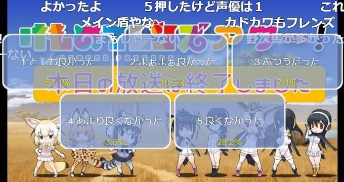 けものフレンズ ニコ生 生放送 声優の盾 カドカワに関連した画像-02