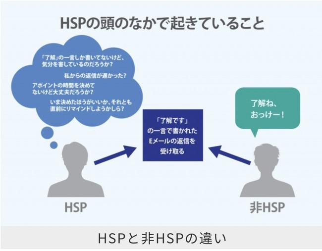 ストレス HSP 深読み 疑心暗鬼に関連した画像-02