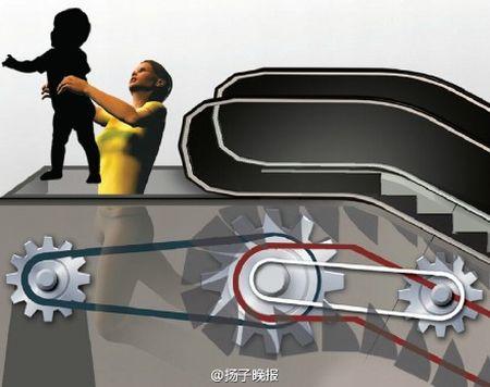 中国 エスカレーター 事故 清掃員 切断に関連した画像-01