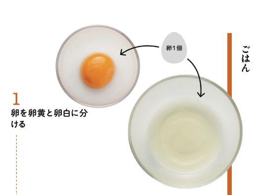 卵かけご飯 極上 卵 レシピに関連した画像-03