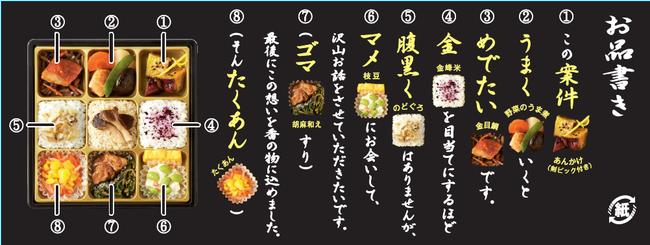 忖度 ファミマ 弁当 商品化 けものフレンズ 忖度御膳 ファミリーマートに関連した画像-05
