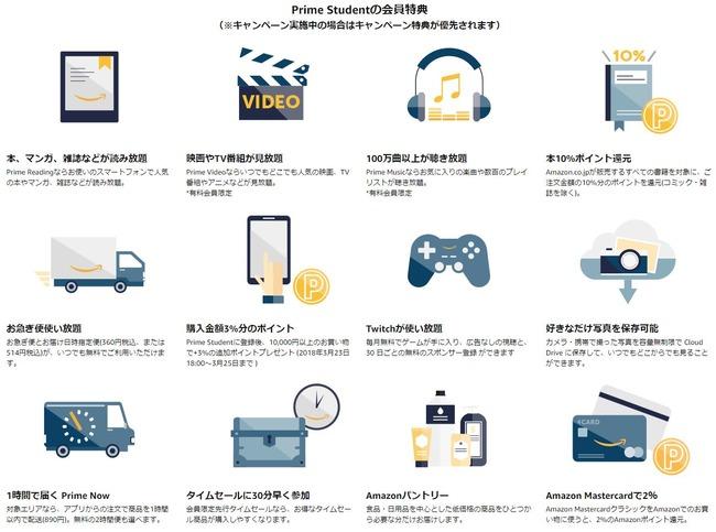 学生向け Amazonプライム 月額200円に関連した画像-03