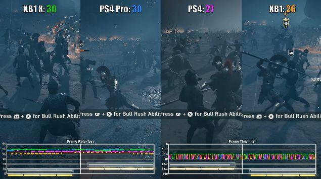 PS4Pro XboxOneX アサシンクリード オデッセイ 動画 画質比較に関連した画像-06