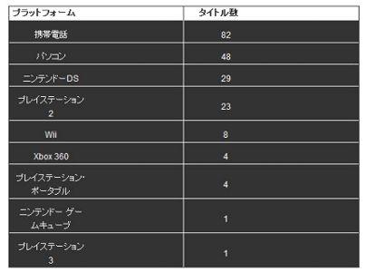 東京ゲームショウ2007