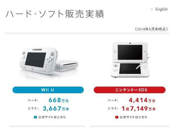 Wii WiU 任天堂に関連した画像-01