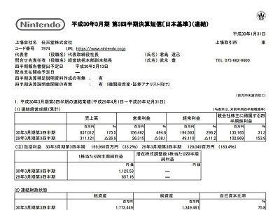 任天堂 決算 スイッチ 売上 営業利益に関連した画像-02