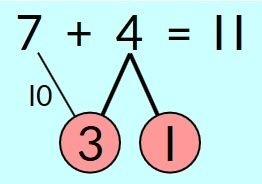 日本 小学校 算数 足し算 さくらんぼ計算に関連した画像-01