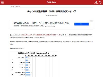 本田翼 YouTubeチャンネル 100万人に関連した画像-03