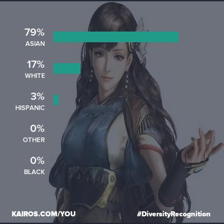 アニメ ゲーム 2次元 キャラクター 人種 AI 判定に関連した画像-08