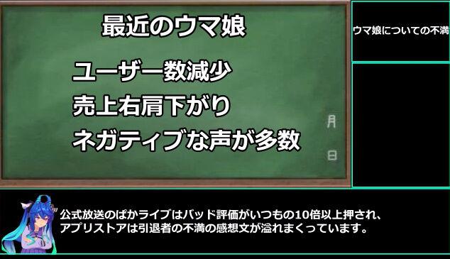 ウマ娘 不満 炎上 動画 ファン アンチ ニコニコ動画に関連した画像-21