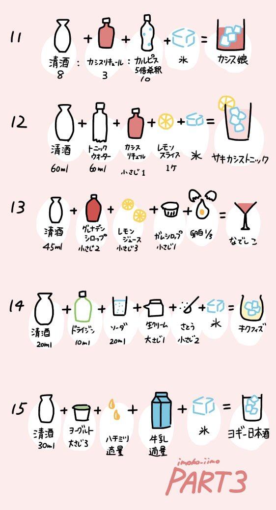 日本酒 飲み方 バリエーションに関連した画像-04